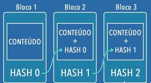 Hash Bitcoin